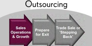 Sales Proc n Outsourcing