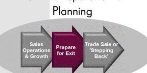 Pre-Exit Prep n Planning