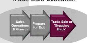 Trade Sale Execution